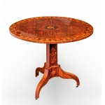 CHARLES X PERIOD TABLE